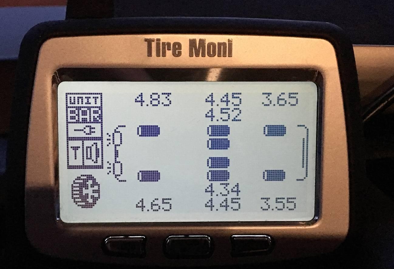 Tire Moni